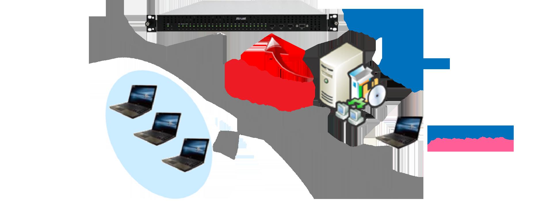 ede8e79817 シンプルかつ低コストな構成から、利便性の高い構成まで様々なOAユーザー環境に適応します。