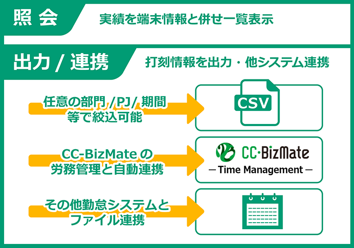 CC-BizMate Time Gate 照会 出力/連携