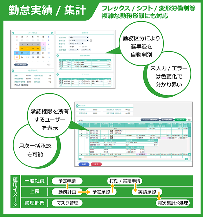CC-BizMate Time Management 勤怠実績/集計
