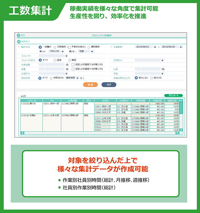 CC-BizMate Time Management 工数集計