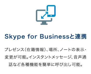 Skype for Businessと連携