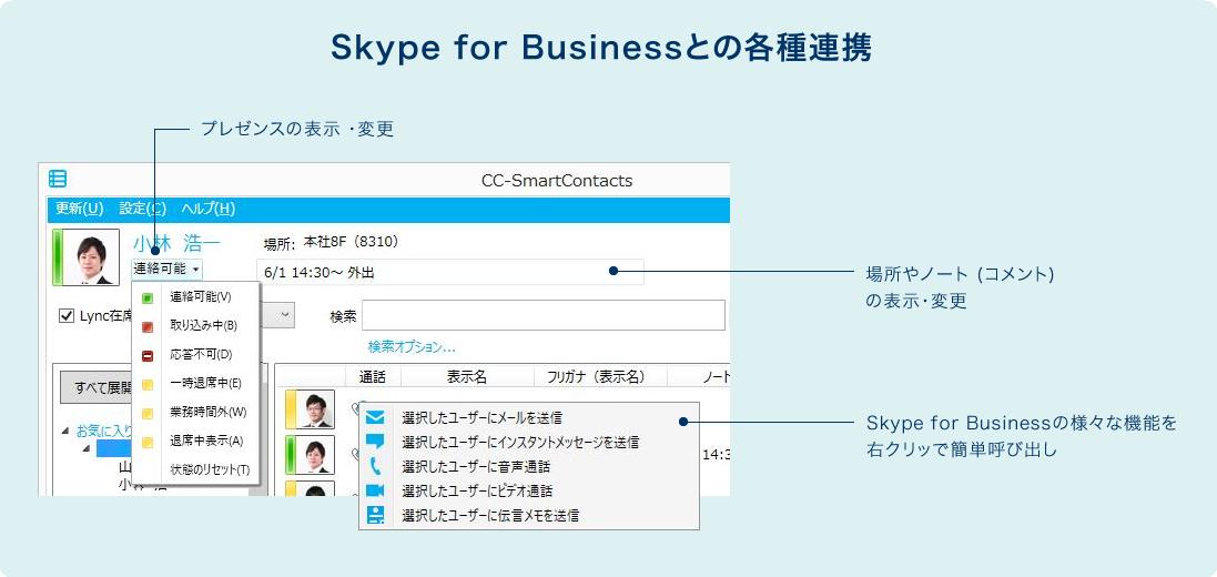 Skype for Businessとの各種連携