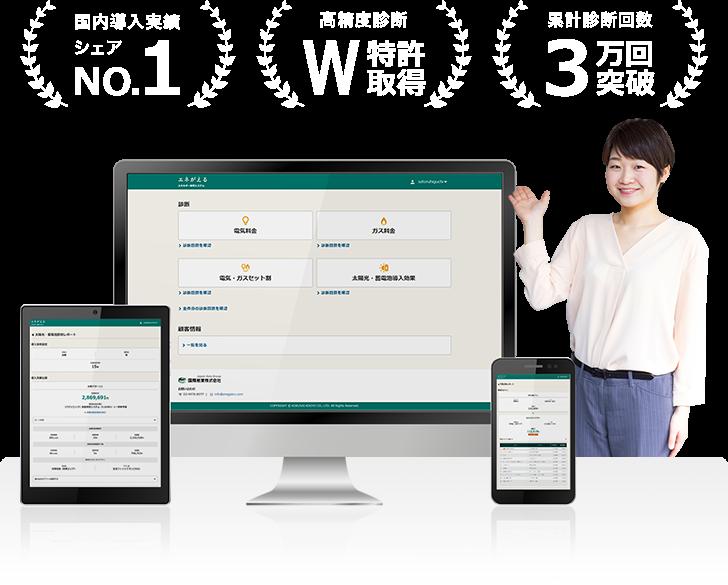 国内導入実績シェアNO.1/高精度診断W特許取得/累計診断回数3万回突破