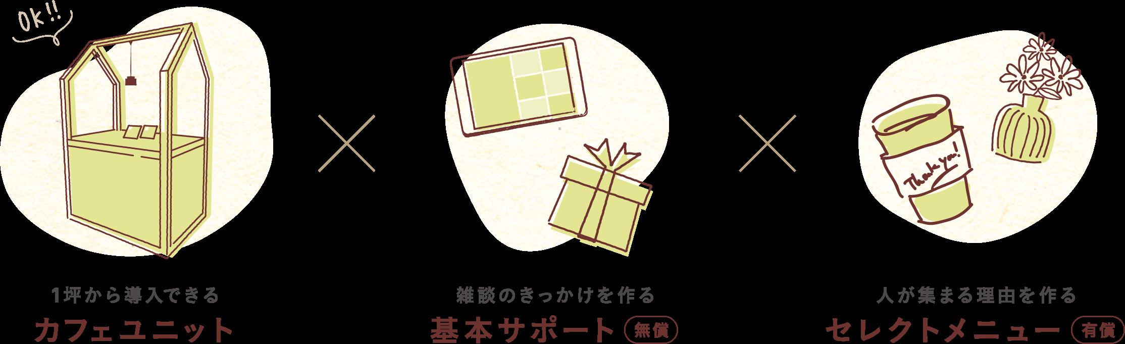 5 TSUBO CAFEの基本構成イラスト