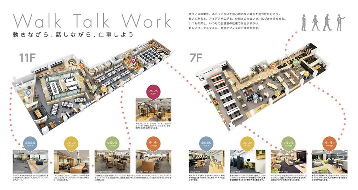 東京オフィスのフロアマップ