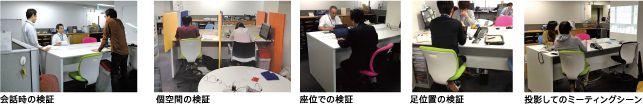 開発の背景(会話時の検証、個空間の検証、座位での検証、足位置の検証、投影してミーティングシーン)
