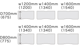 幅と奥行で選べる天板サイズ