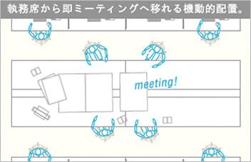 執務席から即ミーティングへ移れる機動的配置。