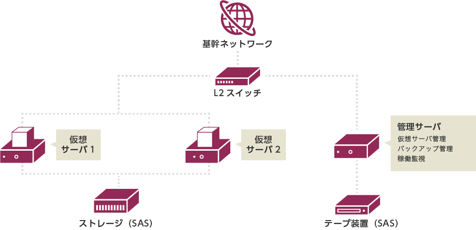 VBase Entry イメージ