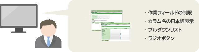 Webインタフェースカスタマイズ機能