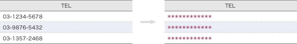 例:文字列を「*」に変換