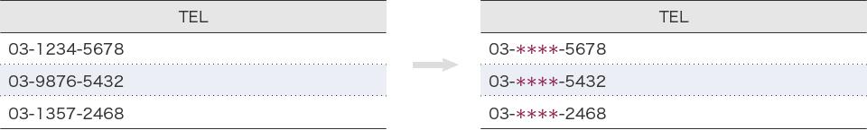 例:4文字目から7文字目までを「*」に変換
