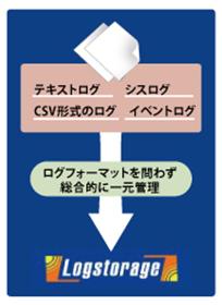 ログストレージの統合ログ管理システム