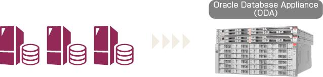 データベース統合